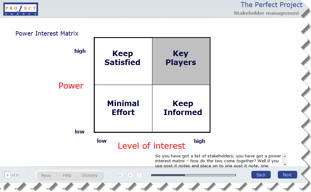 power interest matrix stakeholder mappping Analysis technique, power versus interest grid, stakeholder influence  themes,  the team should th n construct a map that indicates what appear to be the.