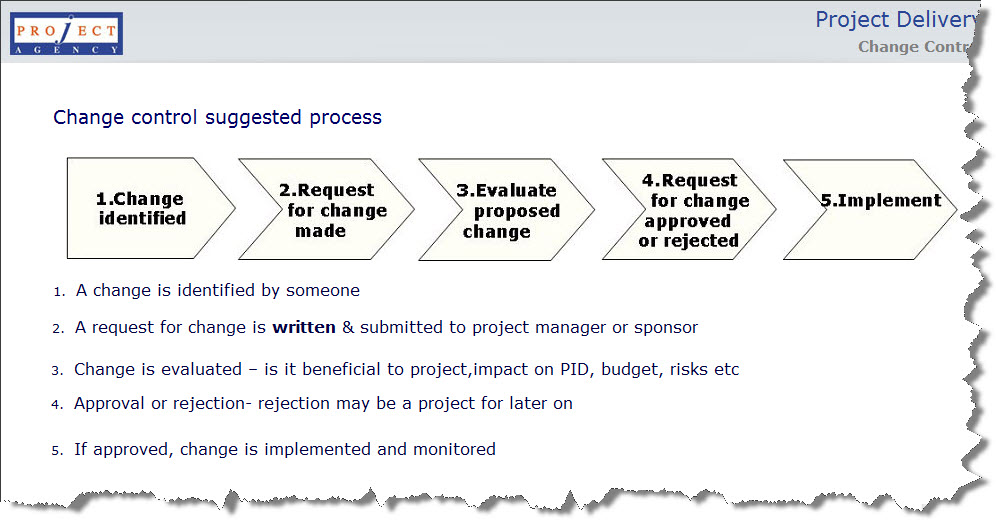 Project management and monitoring